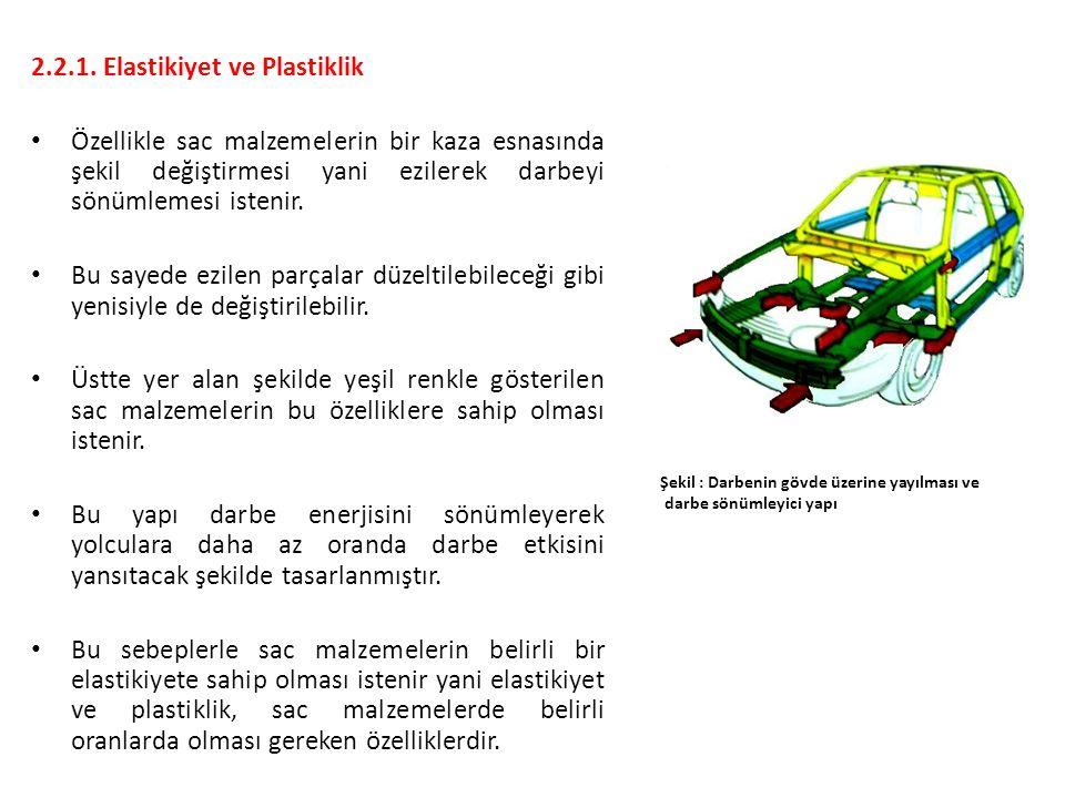 2.2.1. Elastikiyet ve Plastiklik