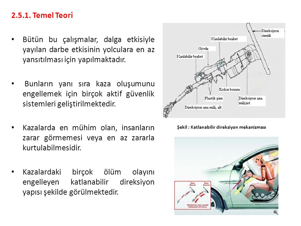 2.5.1. Temel Teori Bütün bu çalışmalar, dalga etkisiyle yayılan darbe etkisinin yolculara en az yansıtılması için yapılmaktadır.