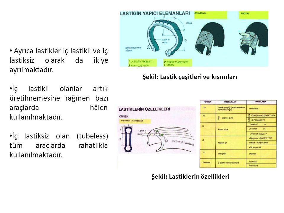 Ayrıca lastikler iç lastikli ve iç lastiksiz olarak da ikiye ayrılmaktadır.