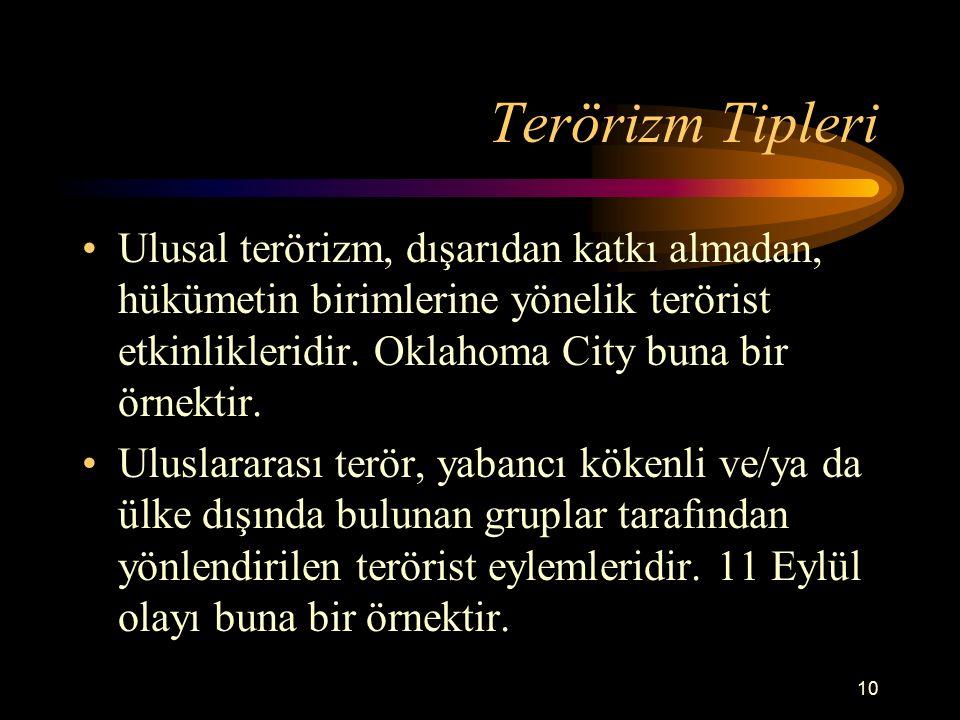 Terörizm Tipleri Ulusal terörizm, dışarıdan katkı almadan, hükümetin birimlerine yönelik terörist etkinlikleridir. Oklahoma City buna bir örnektir.