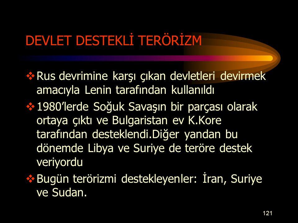 DEVLET DESTEKLİ TERÖRİZM