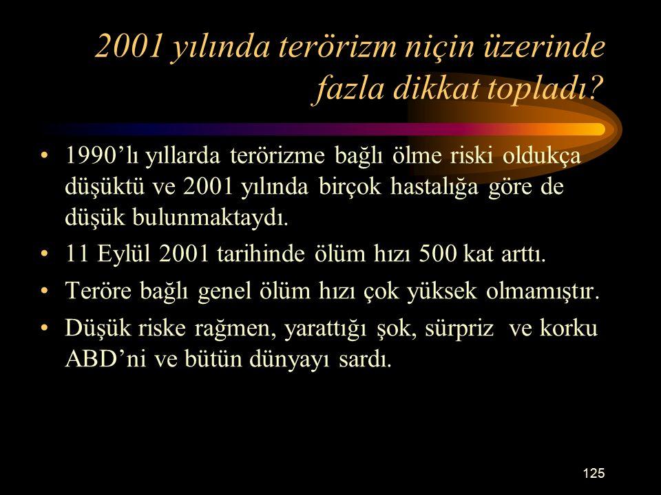2001 yılında terörizm niçin üzerinde fazla dikkat topladı