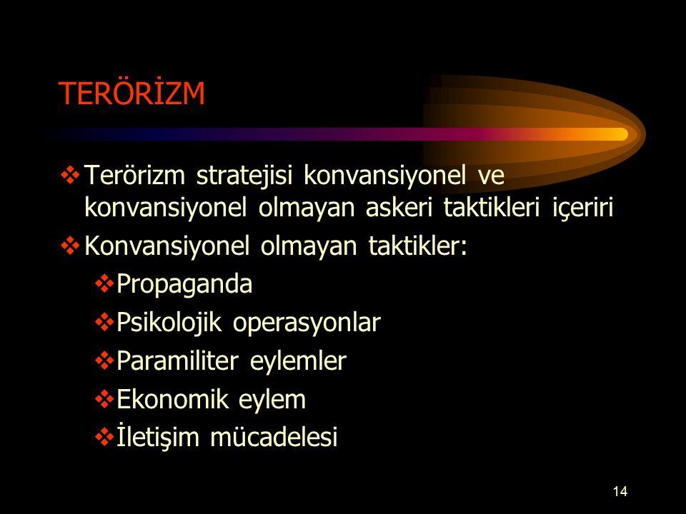 TERÖRİZM Terörizm stratejisi konvansiyonel ve konvansiyonel olmayan askeri taktikleri içeriri. Konvansiyonel olmayan taktikler: