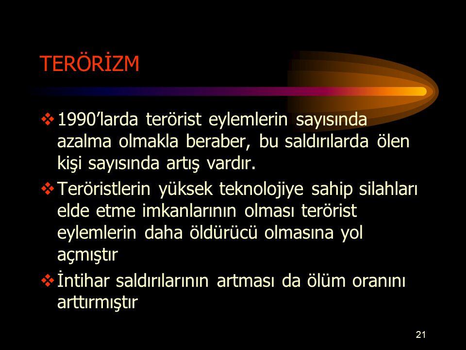 TERÖRİZM 1990'larda terörist eylemlerin sayısında azalma olmakla beraber, bu saldırılarda ölen kişi sayısında artış vardır.