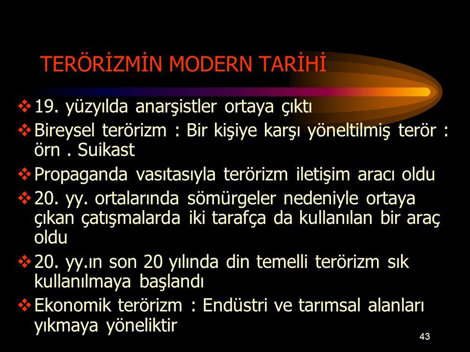 TERÖRİZMİN MODERN TARİHİ