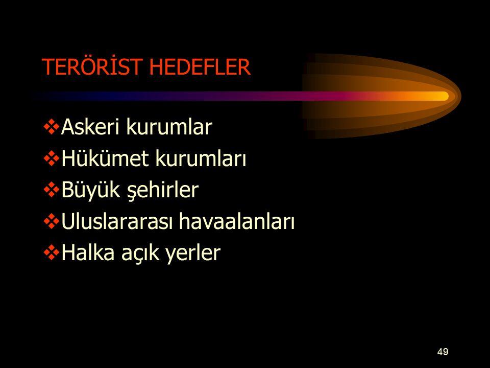 TERÖRİST HEDEFLER Askeri kurumlar. Hükümet kurumları. Büyük şehirler. Uluslararası havaalanları.