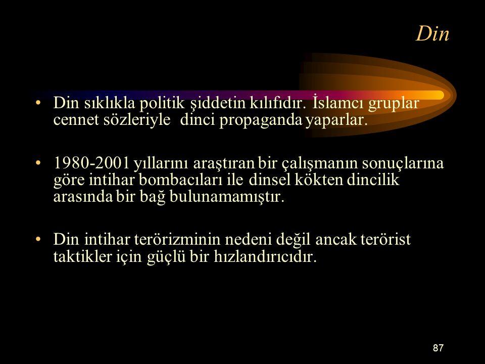 Din Din sıklıkla politik şiddetin kılıfıdır. İslamcı gruplar cennet sözleriyle dinci propaganda yaparlar.