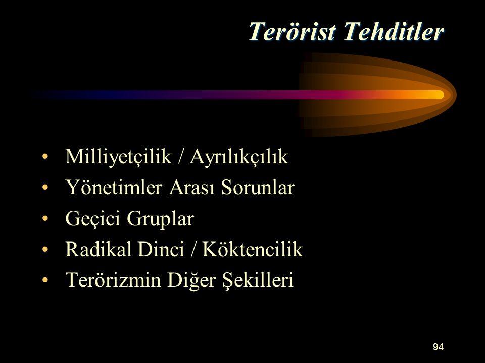 Terörist Tehditler Milliyetçilik / Ayrılıkçılık