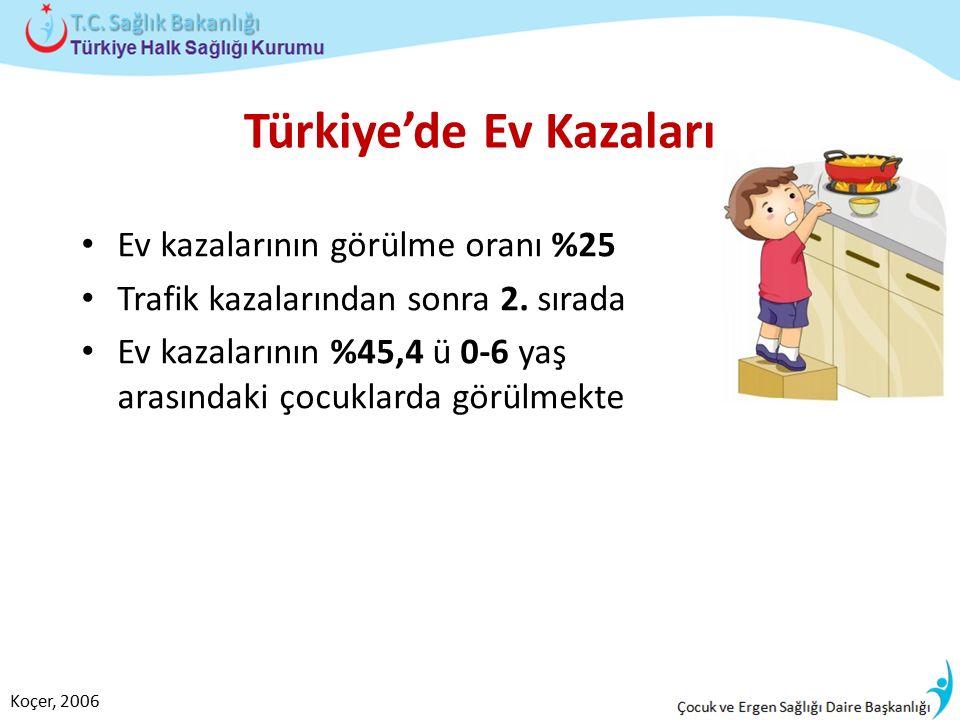 Türkiye'de Ev Kazaları