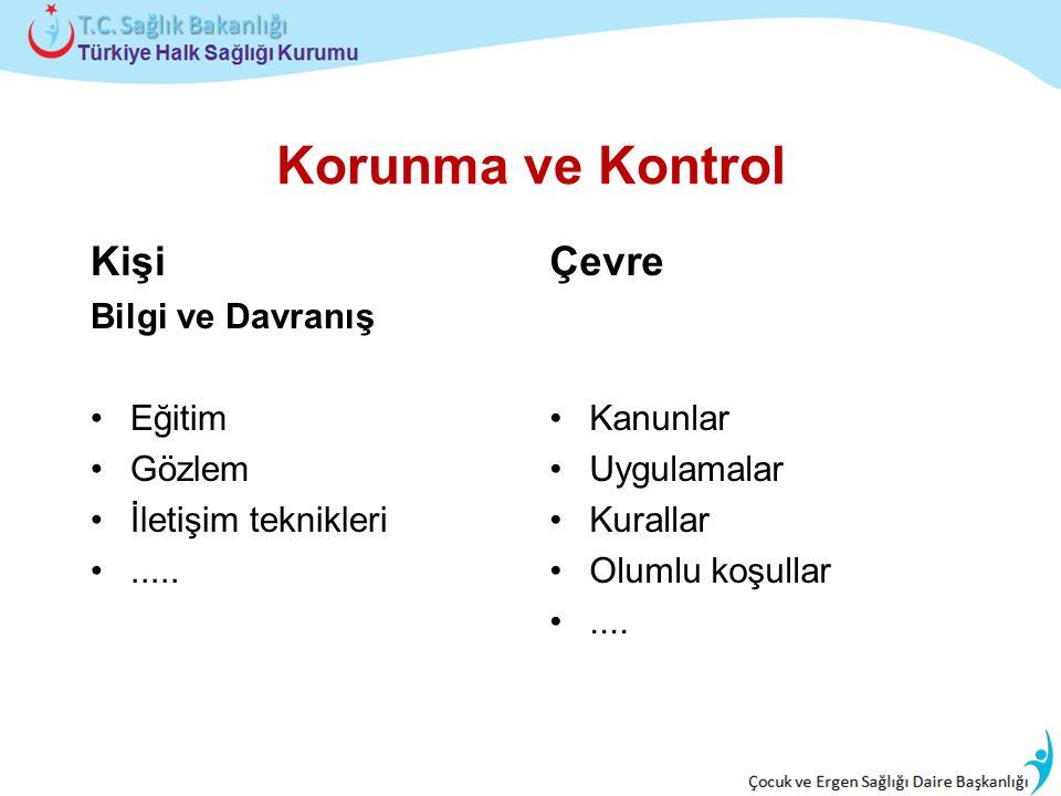 Korunma ve Kontrol Kişi Çevre Bilgi ve Davranış Eğitim Gözlem