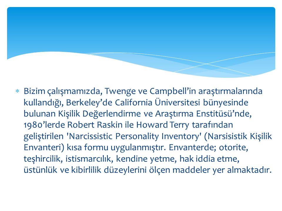 Bizim çalışmamızda, Twenge ve Campbell'in araştırmalarında kullandığı, Berkeley'de California Üniversitesi bünyesinde bulunan Kişilik Değerlendirme ve Araştırma Enstitüsü'nde, 1980'lerde Robert Raskin ile Howard Terry tarafından geliştirilen Narcissistic Personality Inventory (Narsisistik Kişilik Envanteri) kısa formu uygulanmıştır.