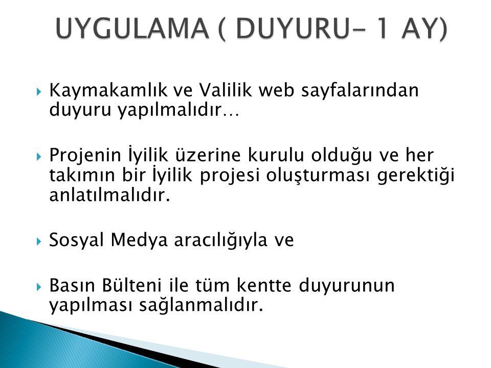 UYGULAMA ( DUYURU- 1 AY) Kaymakamlık ve Valilik web sayfalarından duyuru yapılmalıdır…