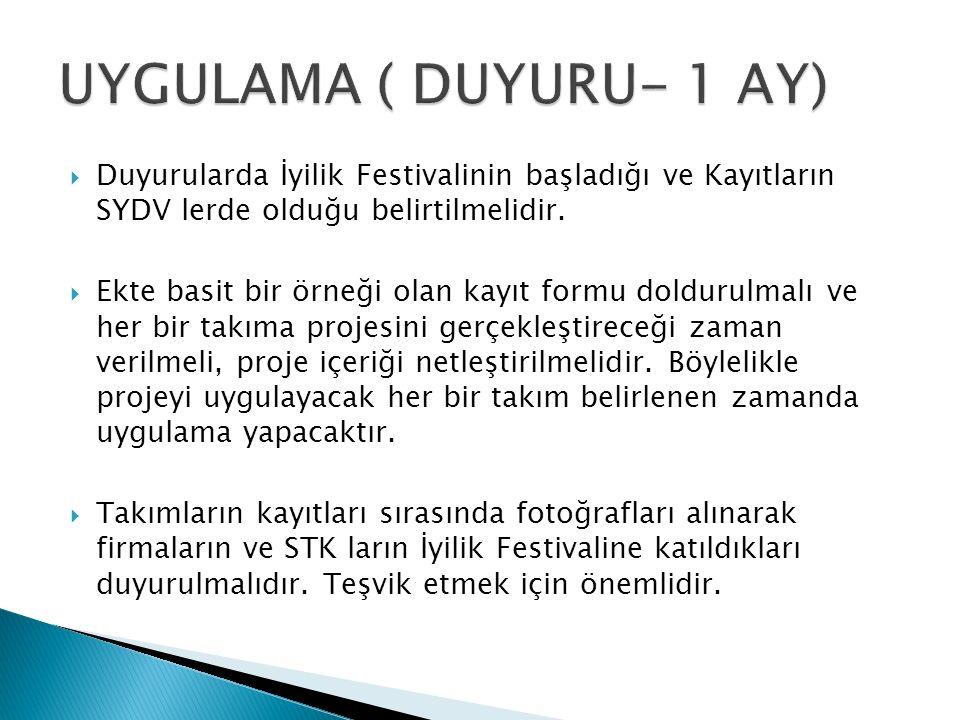 UYGULAMA ( DUYURU- 1 AY) Duyurularda İyilik Festivalinin başladığı ve Kayıtların SYDV lerde olduğu belirtilmelidir.