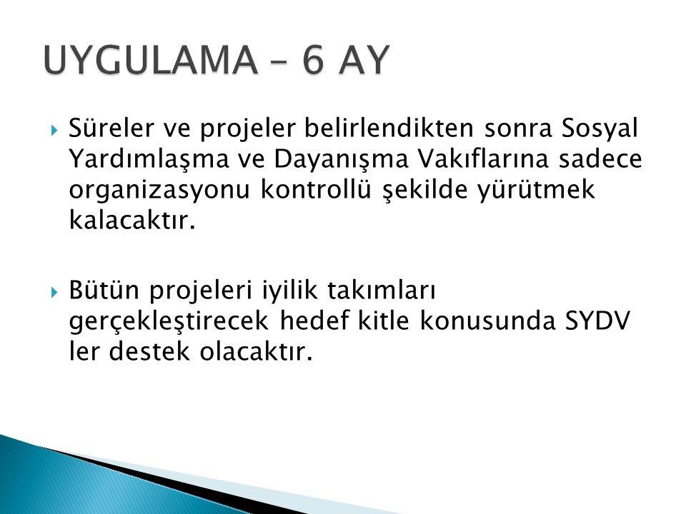 UYGULAMA – 6 AY