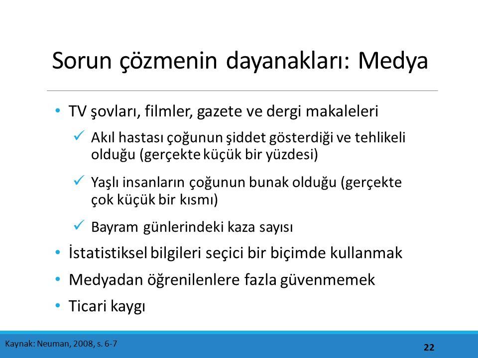 Sorun çözmenin dayanakları: Medya