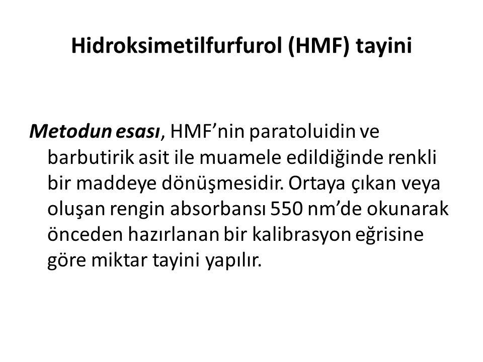 Hidroksimetilfurfurol (HMF) tayini