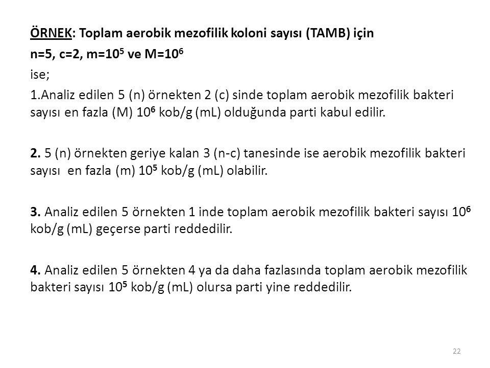 ÖRNEK: Toplam aerobik mezofilik koloni sayısı (TAMB) için