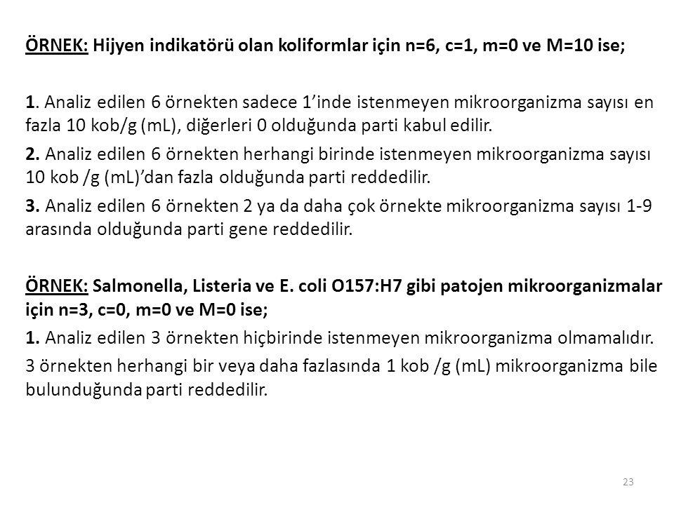 ÖRNEK: Hijyen indikatörü olan koliformlar için n=6, c=1, m=0 ve M=10 ise;