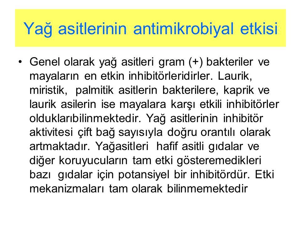 Yağ asitlerinin antimikrobiyal etkisi