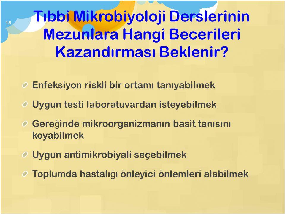 Tıbbi Mikrobiyoloji Derslerinin Mezunlara Hangi Becerileri Kazandırması Beklenir