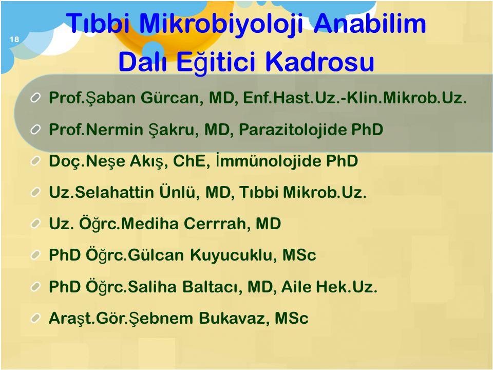 Tıbbi Mikrobiyoloji Anabilim Dalı Eğitici Kadrosu