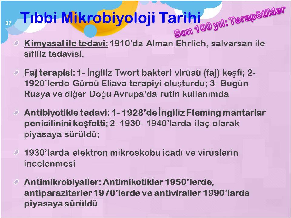 Tıbbi Mikrobiyoloji Tarihi