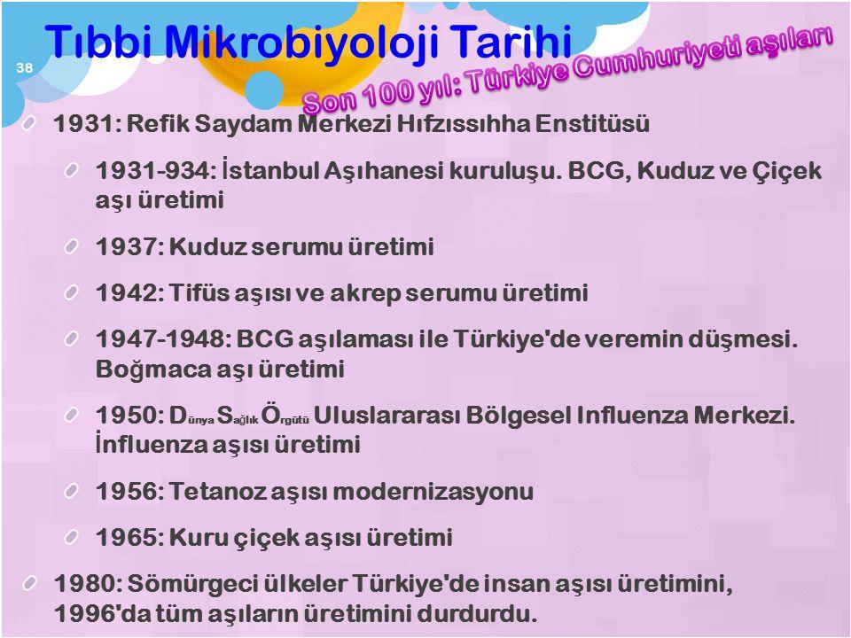 Son 100 yıl: Türkiye Cumhuriyeti aşıları