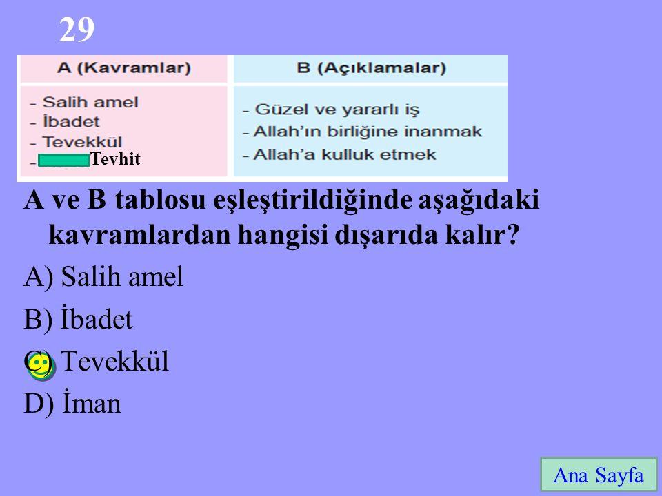 29 A ve B tablosu eşleştirildiğinde aşağıdaki kavramlardan hangisi dışarıda kalır Salih amel. B) İbadet.