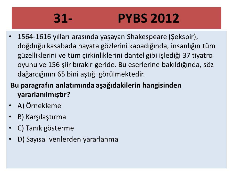 31- PYBS 2012