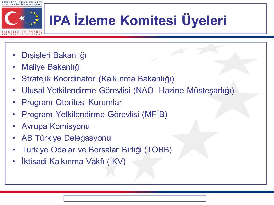 IPA İzleme Komitesi Üyeleri