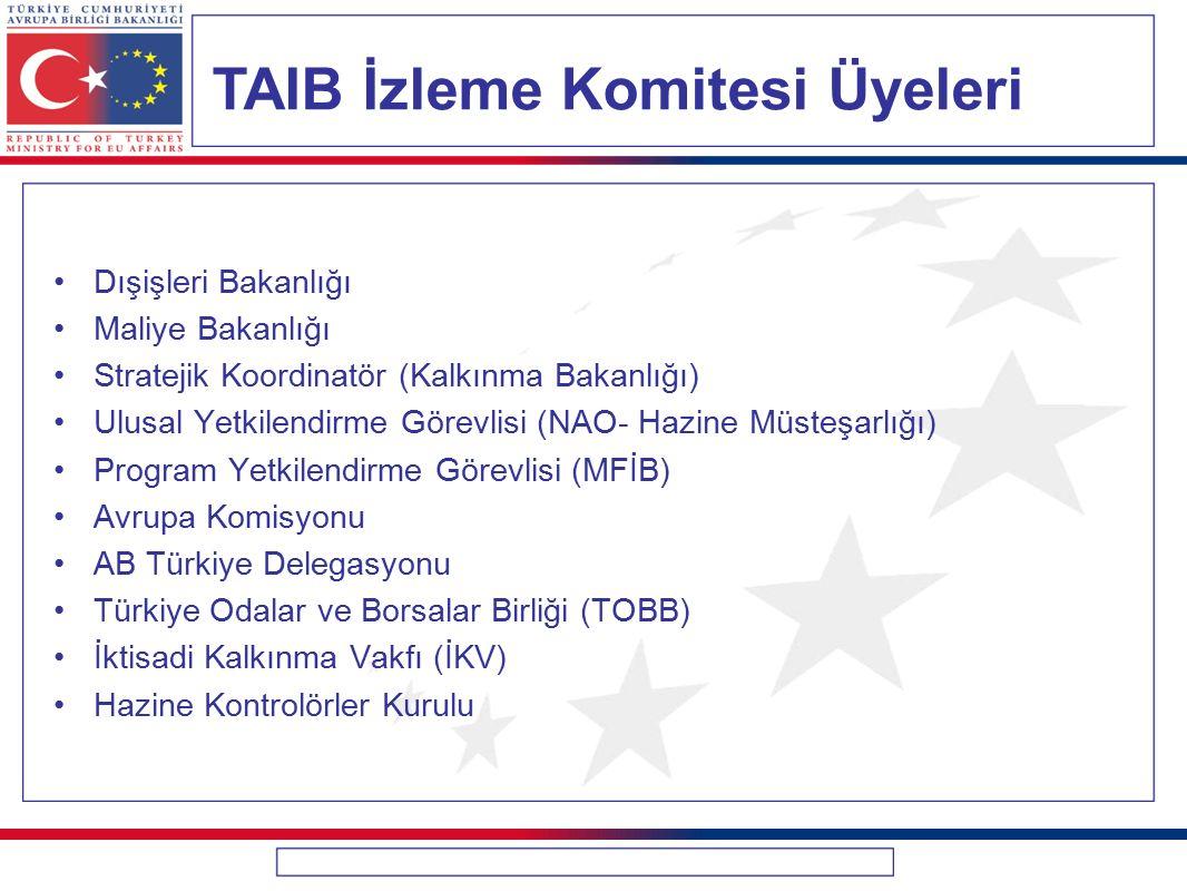 TAIB İzleme Komitesi Üyeleri