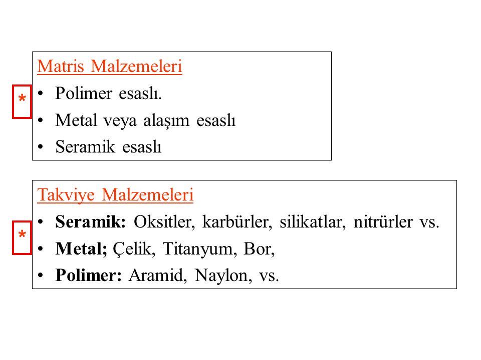 * * Matris Malzemeleri Polimer esaslı. Metal veya alaşım esaslı