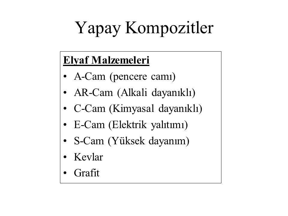 Yapay Kompozitler Elyaf Malzemeleri A-Cam (pencere camı)