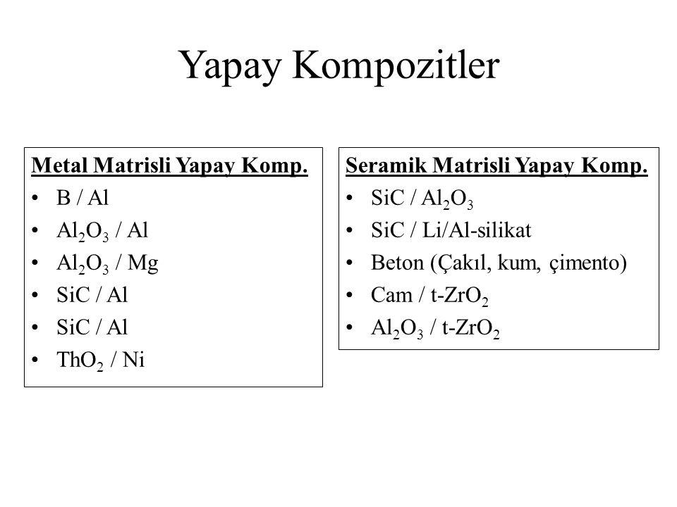 Yapay Kompozitler Metal Matrisli Yapay Komp. B / Al Al2O3 / Al