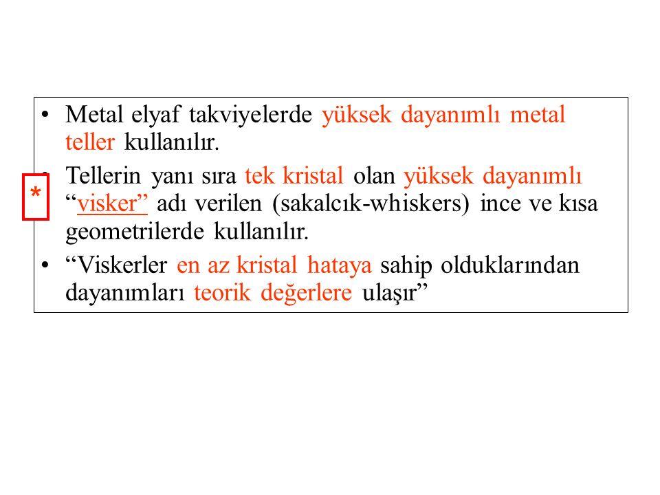 * Metal elyaf takviyelerde yüksek dayanımlı metal teller kullanılır.