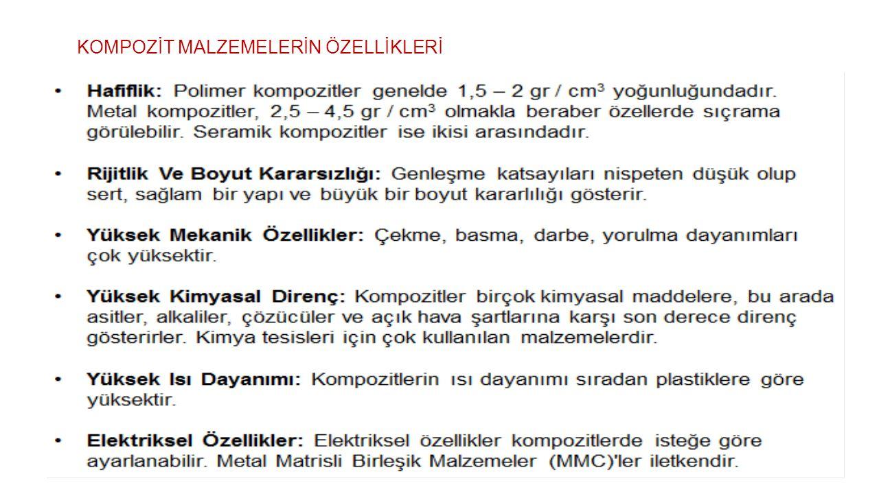 KOMPOZİT MALZEMELERİN ÖZELLİKLERİ