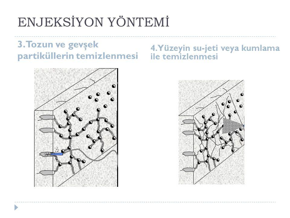 ENJEKSİYON YÖNTEMİ 3.Tozun ve gevşek partiküllerin temizlenmesi