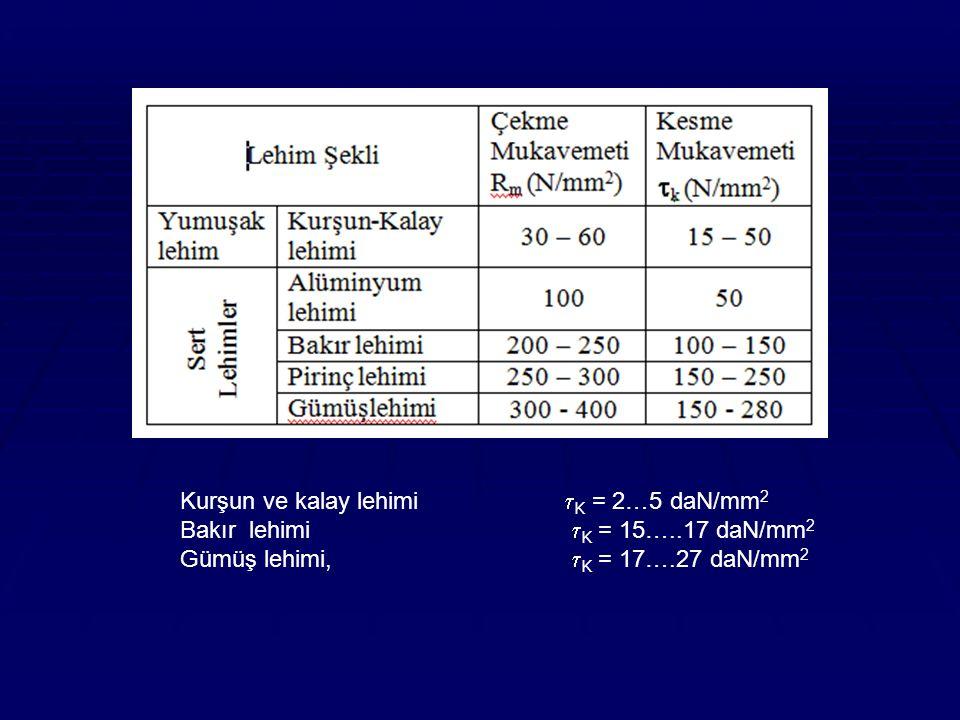 Kurşun ve kalay lehimi. K = 2…5 daN/mm2 Bakır lehimi. K = 15…