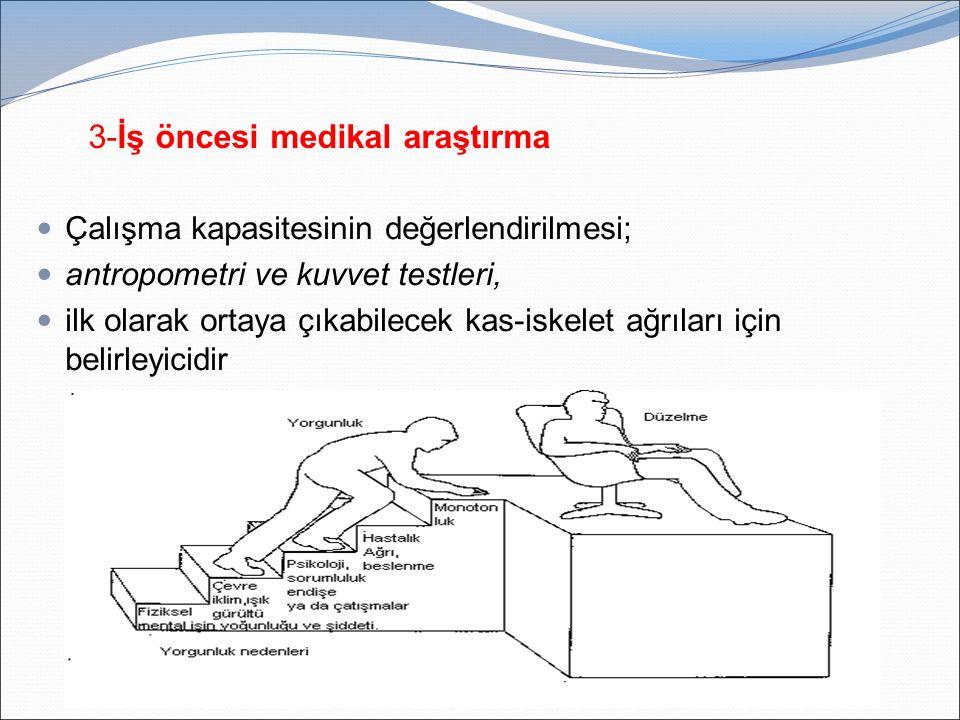 ç 3-İş öncesi medikal araştırma