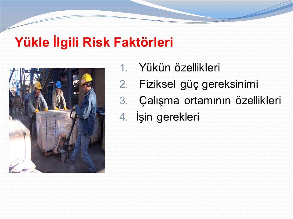 Yükle İlgili Risk Faktörleri