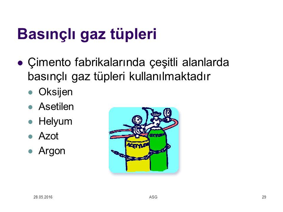 Basınçlı gaz tüpleri Çimento fabrikalarında çeşitli alanlarda basınçlı gaz tüpleri kullanılmaktadır.