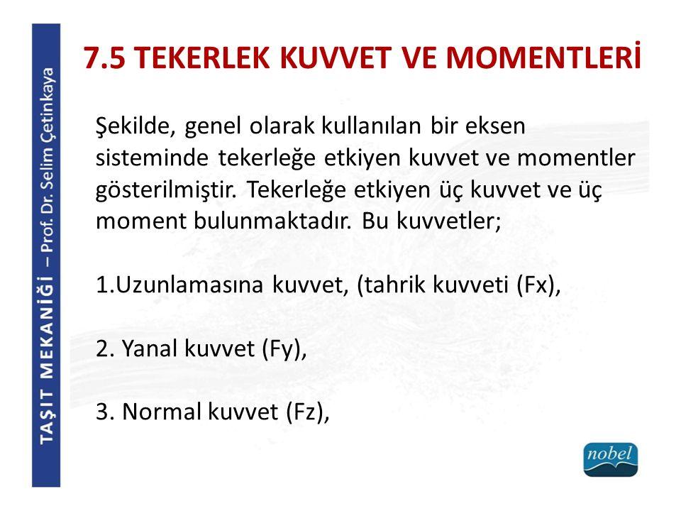 7.5 TEKERLEK KUVVET VE MOMENTLERİ