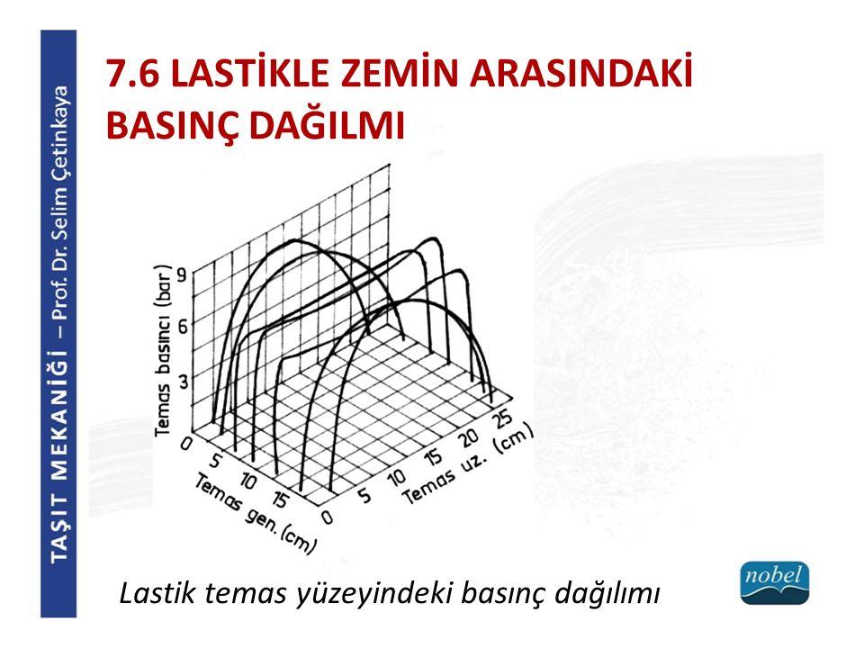 Lastik temas yüzeyindeki basınç dağılımı