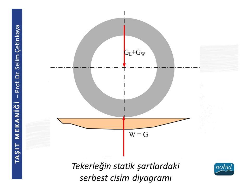 Tekerleğin statik şartlardaki serbest cisim diyagramı