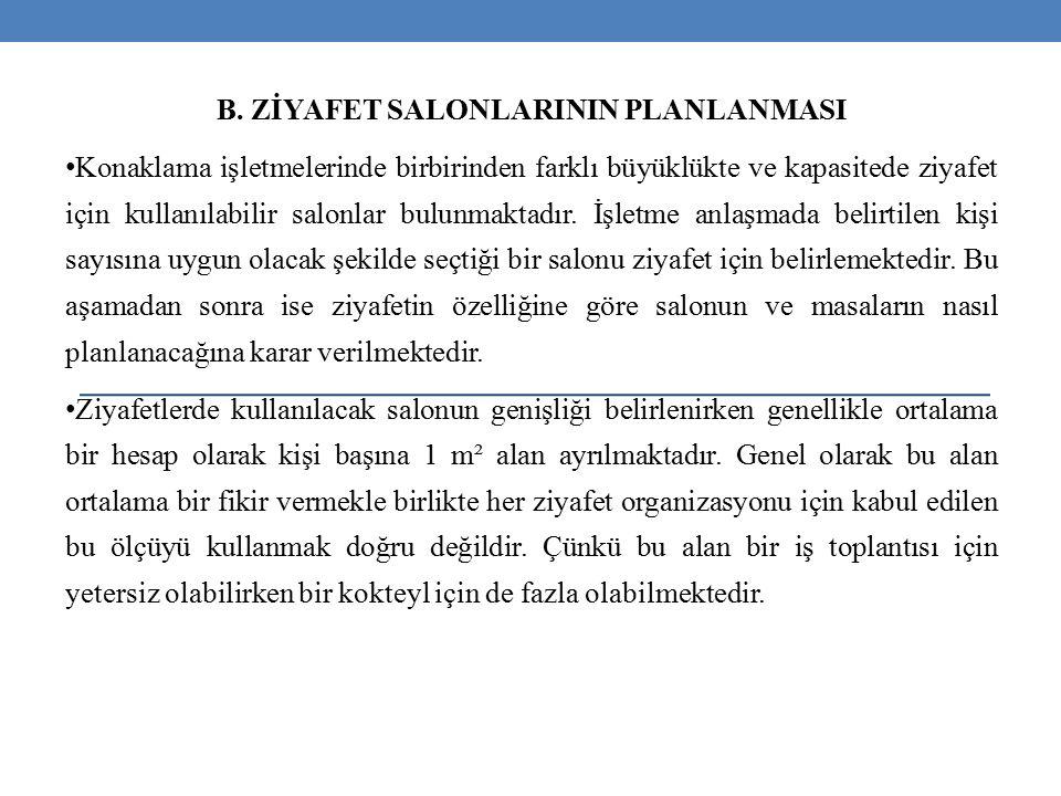 B. ZİYAFET SALONLARININ PLANLANMASI