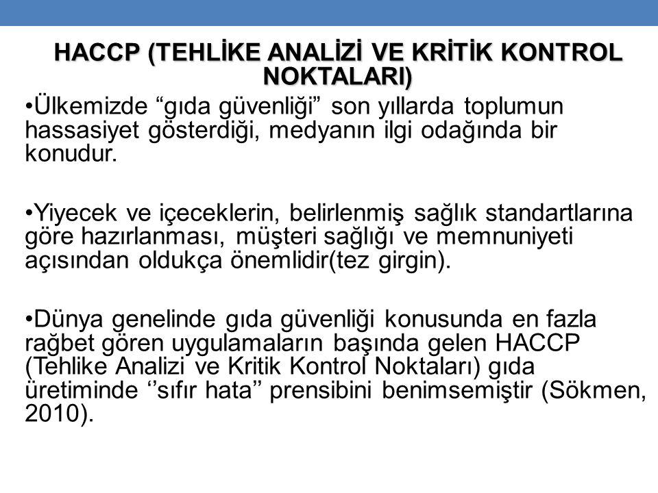 HACCP (TEHLİKE ANALİZİ VE KRİTİK KONTROL NOKTALARI)