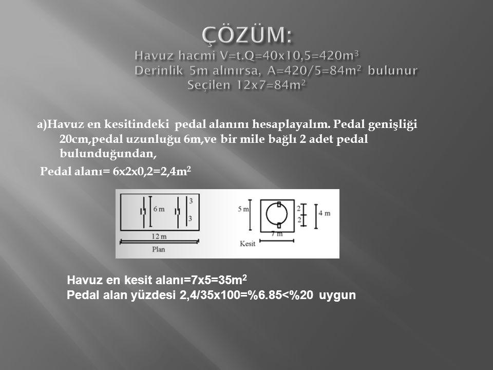 ÇÖZÜM: Havuz hacmi V=t.Q=40x10,5=420m3 Derinlik 5m alınırsa, A=420/5=84m2 bulunur Seçilen 12x7=84m2