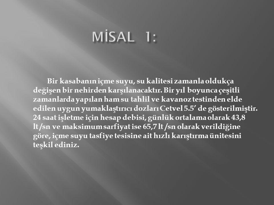 MİSAL 1: