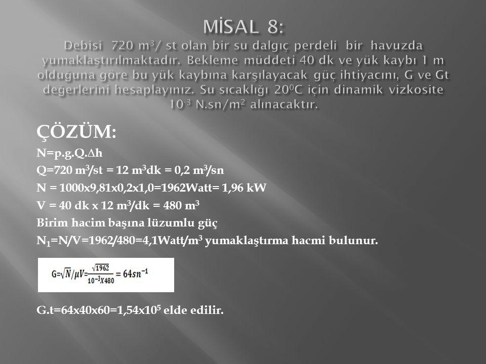 MİSAL 8: Debisi 720 m3/ st olan bir su dalgıç perdeli bir havuzda yumaklaştırılmaktadır. Bekleme müddeti 40 dk ve yük kaybı 1 m olduğuna göre bu yük kaybına karşılayacak güç ihtiyacını, G ve Gt değerlerini hesaplayınız. Su sıcaklığı 200C için dinamik vizkosite 10-3 N.sn/m2 alınacaktır.