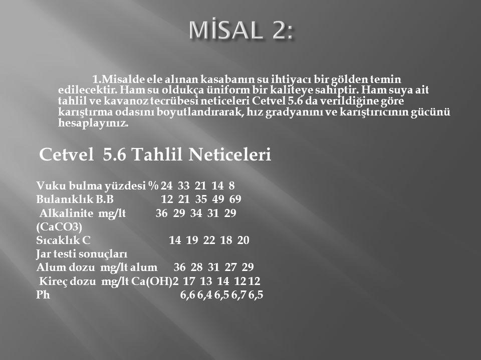 MİSAL 2: